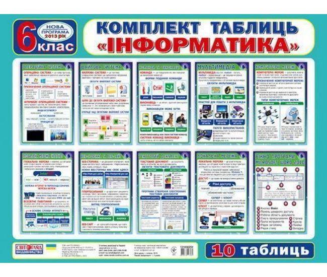 Комплект таблиц «Информатика». 6 класс - Издательство Ранок - ISBN 1050098