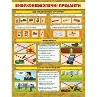 Плакат школьный Пiдручники i посiбники Взрывоопасные предметы