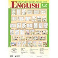 English. Таблицы для развития лексических и грамматических навычок. 1-9 класс