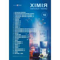 Комплект плакатов Пiдручники i посiбники Учебные таблицы химия 10 класс
