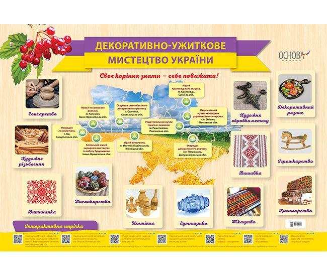Плакат школьный: Декоративно-прикладное искусство Украины - Издательство Основа - ISBN 2712710029537