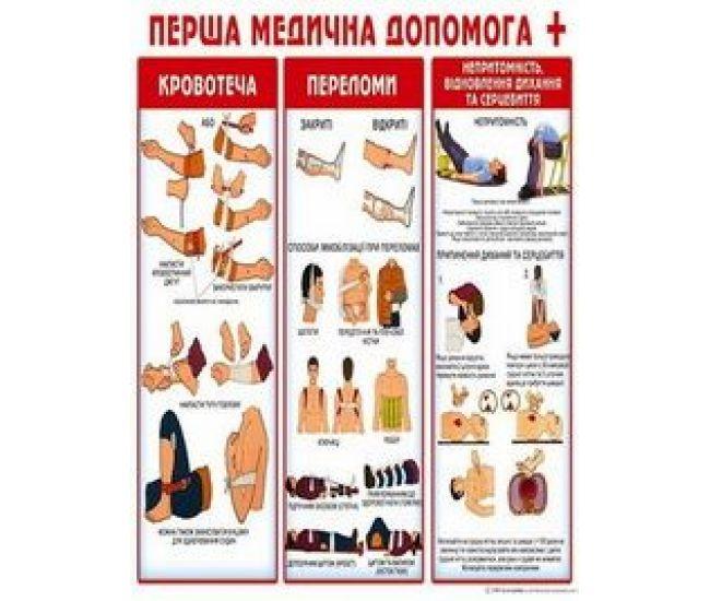 Плакат школьный Первая медицинская помощь - Издательство Свiт поздоровлень - ISBN 1330057