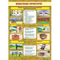 Плакат школьный Пiдручники i посiбники Взрывные устройства
