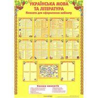 Комплект плакатов Пiдручники i посiбники Украинский язык и литература для оформления кабинета