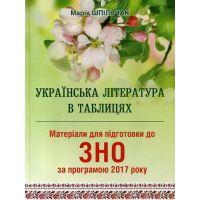 Материалы для подготовки к ЗНО Ивано-Франковск Украинская литература в таблицах