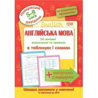 Лучший справочник Торсинг Английский язык в таблицах и схемах 5-9 классы