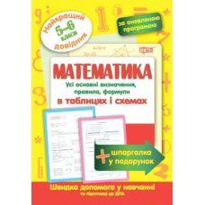 Лучший справочник Торсинг Математика в таблицах и схемах 5-6 классы - Издательство Торсинг - ISBN 9789669398680