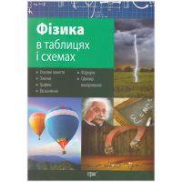 Таблицы и схемы Торсинг Физика 7-11 классы