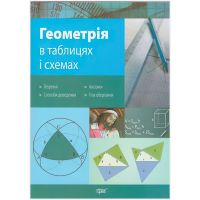 Таблицы и схемы Торсинг Геометрия 7-11 классы