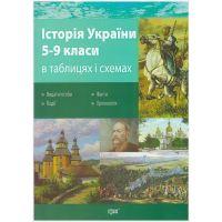Таблицы и схемы Торсинг История Украины 5-9 классы