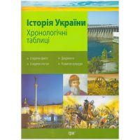 Таблицы и схемы Торсинг История Украини Хронология