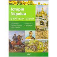 Таблицы и схемы Торсинг История Украины 10-11 класс