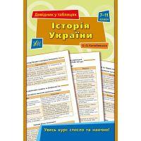 Справочник в таблицах УЛА История Украины 7-11 класс