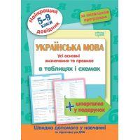 Лучший справочник Торсинг Украинский язык в таблицах и схемах 5-9 классы